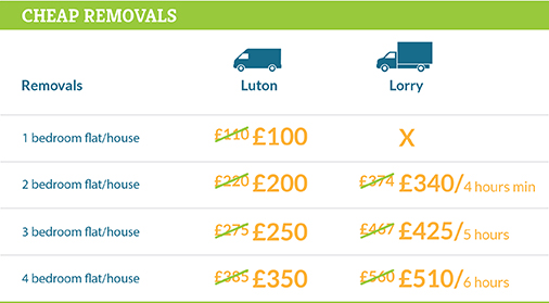 Exclusive Cheap Removals across Tufnell Park