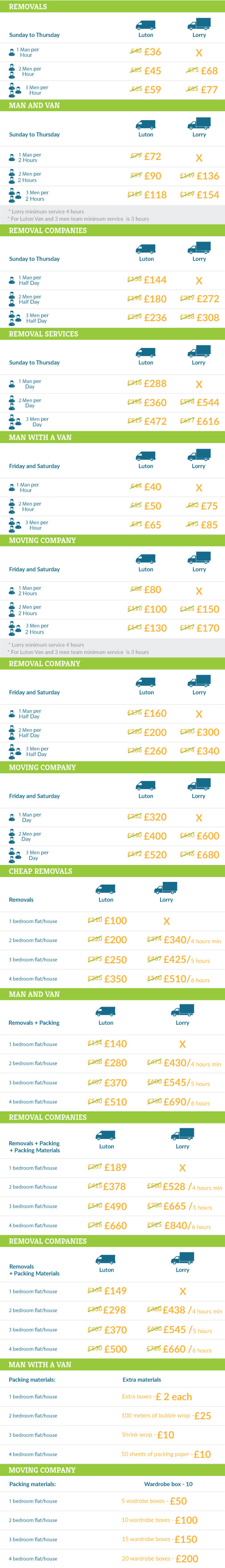 Excellent Prices on All Removals Services