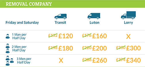 Great Discounts in our Removal Company across W2 District